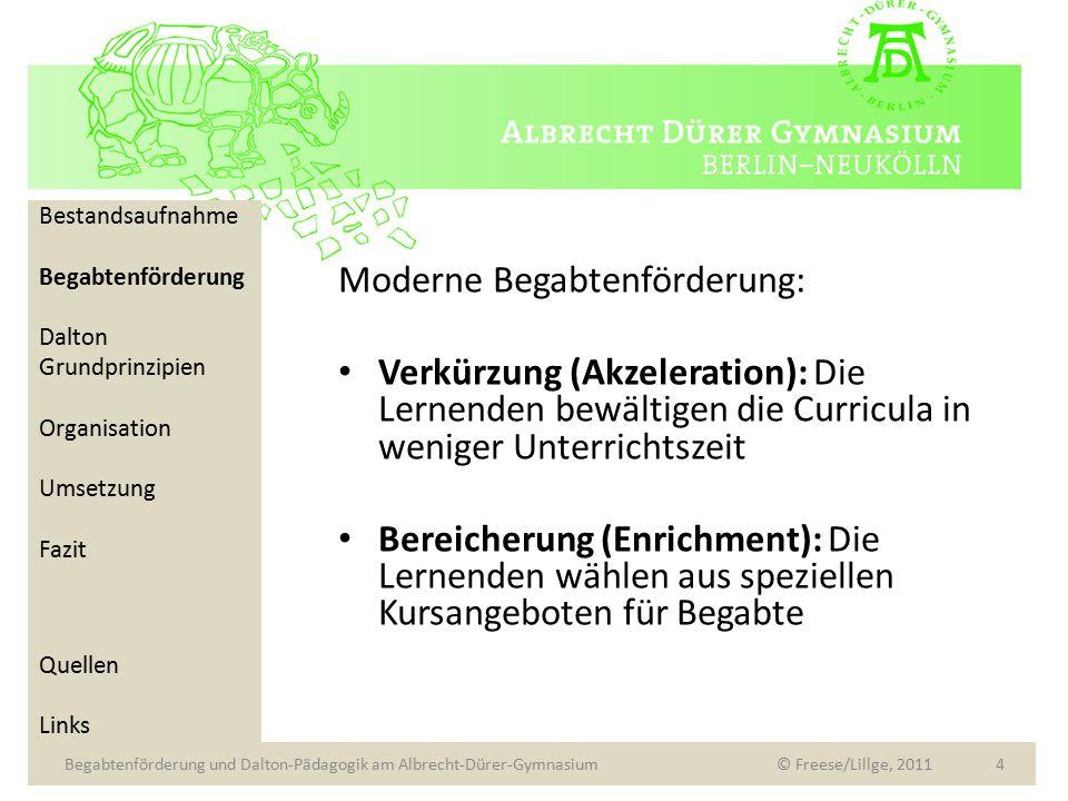 Termine Informationsveranstaltungen zum Schnelllernerkonzept, zur Aufnahme in die 7.