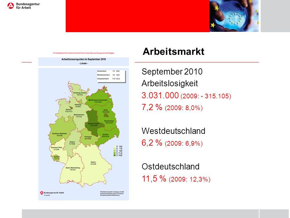 September 2010 Arbeitslosigkeit 3.031.000 (2009: - 315.105) 7,2 % (2009: 8,0%) Westdeutschland 6,2 % (2009: 6,9%) Ostdeutschland 11,5 % (2009: 12,3%)