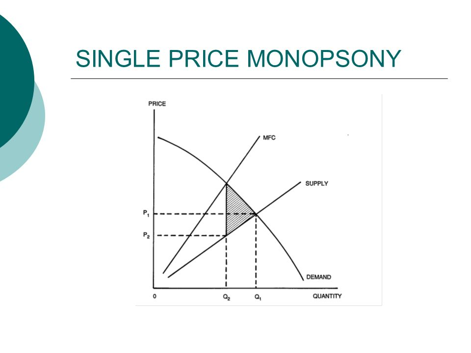 SINGLE PRICE MONOPSONY
