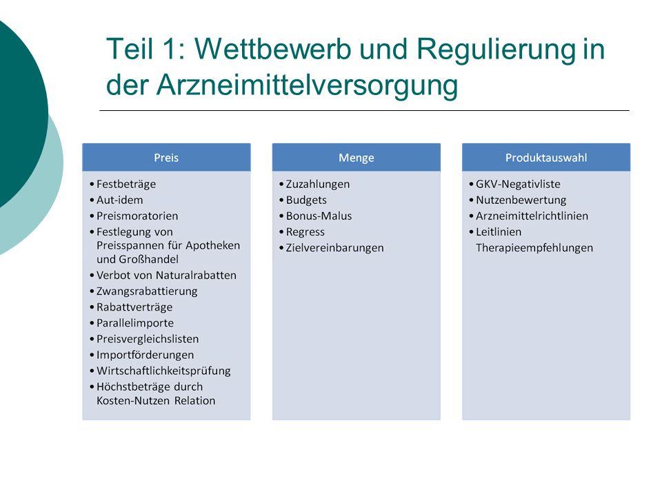 Teil 1: Wettbewerb und Regulierung in der Arzneimittelversorgung