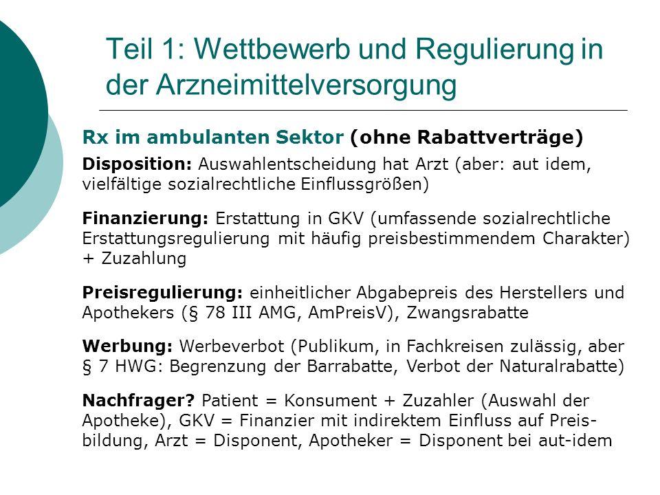 Teil 1: Wettbewerb und Regulierung in der Arzneimittelversorgung Rx im ambulanten Sektor (ohne Rabattverträge) Disposition: Auswahlentscheidung hat Arzt (aber: aut idem, vielfältige sozialrechtliche Einflussgrößen) Finanzierung: Erstattung in GKV (umfassende sozialrechtliche Erstattungsregulierung mit häufig preisbestimmendem Charakter) + Zuzahlung Preisregulierung: einheitlicher Abgabepreis des Herstellers und Apothekers (§ 78 III AMG, AmPreisV), Zwangsrabatte Werbung: Werbeverbot (Publikum, in Fachkreisen zulässig, aber § 7 HWG: Begrenzung der Barrabatte, Verbot der Naturalrabatte) Nachfrager.