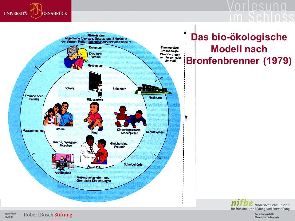 Das bio-ökologische Modell nach Bronfenbrenner (1979)