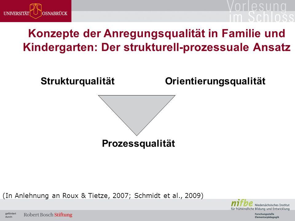 Konzepte der Anregungsqualität in Familie und Kindergarten: Der strukturell-prozessuale Ansatz StrukturqualitätOrientierungsqualität Prozessqualität (In Anlehnung an Roux & Tietze, 2007; Schmidt et al., 2009)