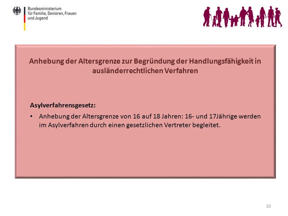 10 Anhebung der Altersgrenze zur Begründung der Handlungsfähigkeit in ausländerrechtlichen Verfahren Asylverfahrensgesetz: Anhebung der Altersgrenze v