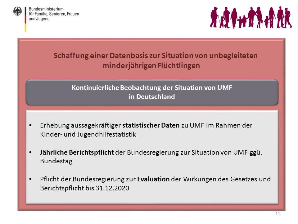 11 Schaffung einer Datenbasis zur Situation von unbegleiteten minderjährigen Flüchtlingen Kontinuierliche Beobachtung der Situation von UMF in Deutschland Kontinuierliche Beobachtung der Situation von UMF in Deutschland Erhebung aussagekräftiger statistischer Daten zu UMF im Rahmen der Kinder- und Jugendhilfestatistik Jährliche Berichtspflicht der Bundesregierung zur Situation von UMF ggü.