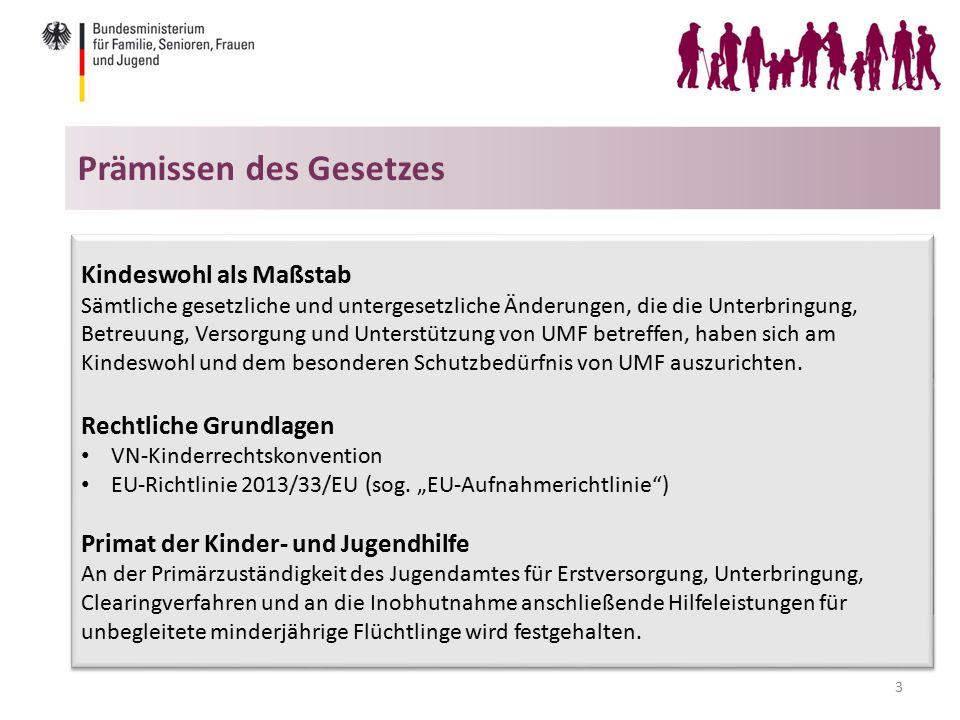 Kindeswohl als Maßstab Sämtliche gesetzliche und untergesetzliche Änderungen, die die Unterbringung, Betreuung, Versorgung und Unterstützung von UMF b