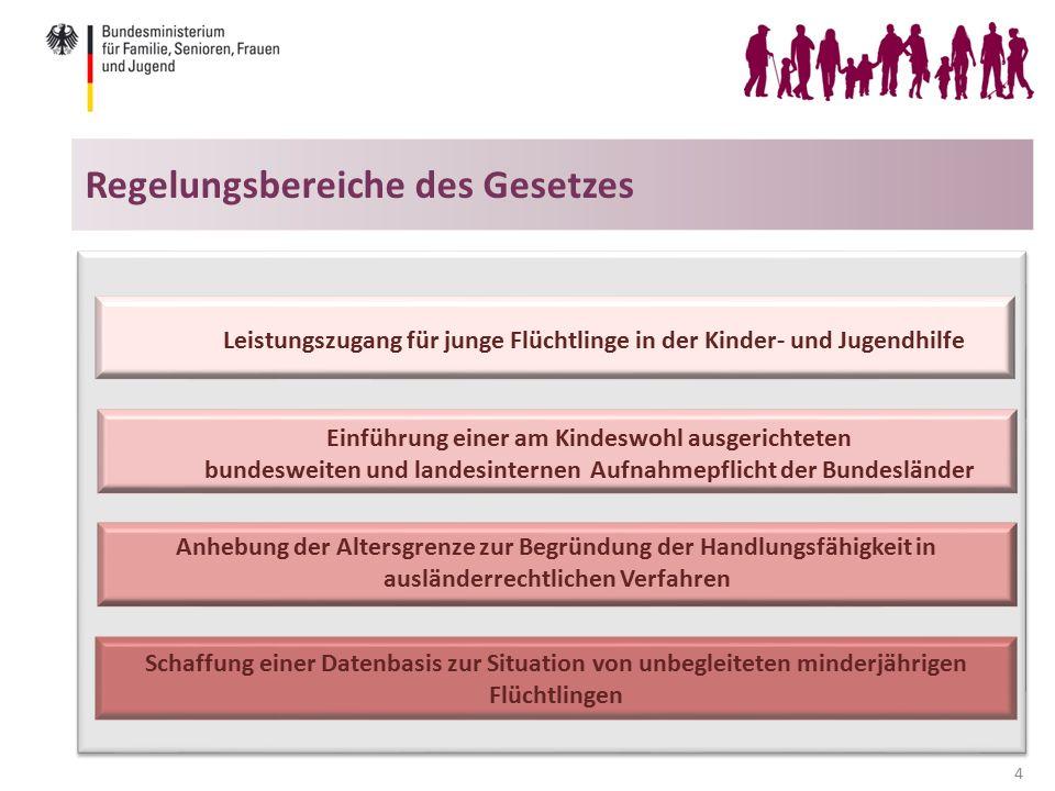 4 Einführung einer am Kindeswohl ausgerichteten bundesweiten und landesinternen Aufnahmepflicht der Bundesländer Anhebung der Altersgrenze zur Begründ