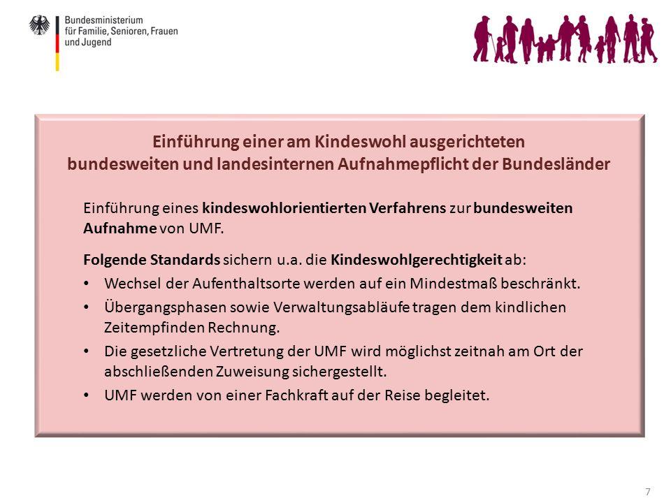 8 Einführung einer am Kindeswohl ausgerichteten bundesweiten und landesinternen Aufnahmepflicht der Bundesländer Vorläufige Inobhutnahme durch das 1.