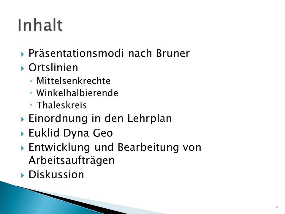  Präsentationsmodi nach Bruner  Ortslinien ◦ Mittelsenkrechte ◦ Winkelhalbierende ◦ Thaleskreis  Einordnung in den Lehrplan  Euklid Dyna Geo  Ent