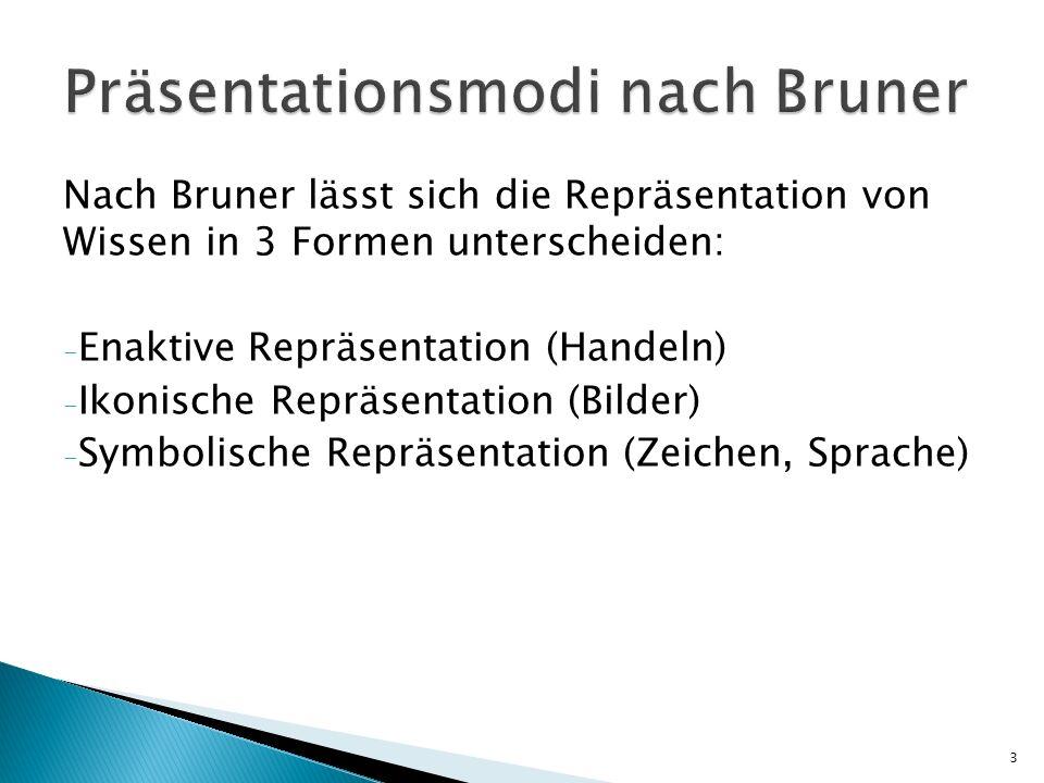 Nach Bruner lässt sich die Repräsentation von Wissen in 3 Formen unterscheiden: - Enaktive Repräsentation (Handeln) - Ikonische Repräsentation (Bilder) - Symbolische Repräsentation (Zeichen, Sprache) 3