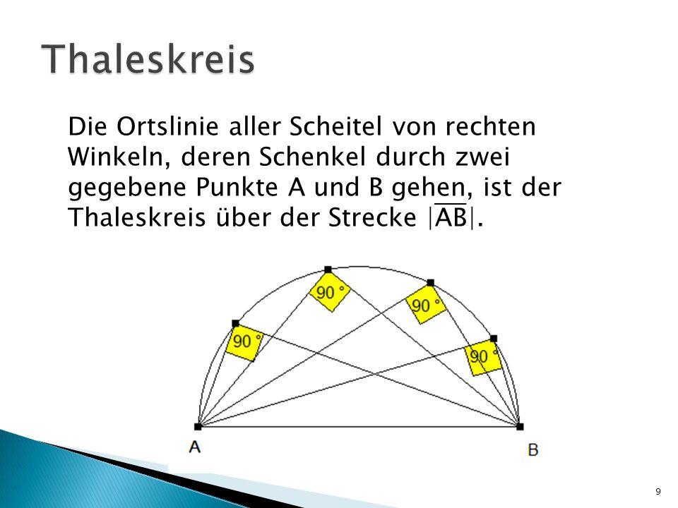 Die Ortslinie aller Scheitel von rechten Winkeln, deren Schenkel durch zwei gegebene Punkte A und B gehen, ist der Thaleskreis über der Strecke |AB|.