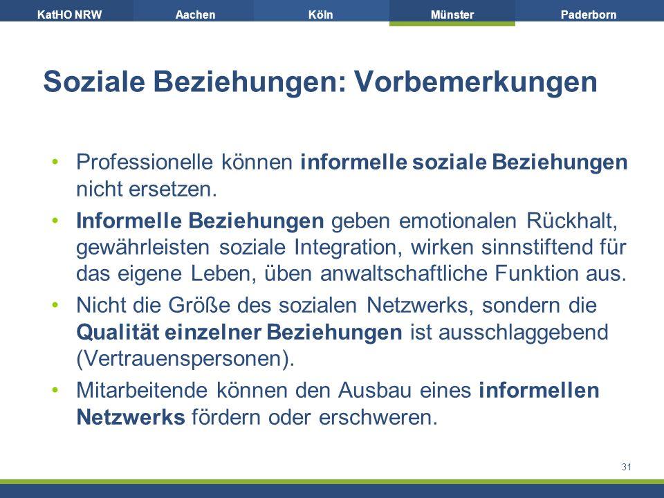 KatHO NRWAachenKölnMünsterPaderborn Soziale Beziehungen: Vorbemerkungen Professionelle können informelle soziale Beziehungen nicht ersetzen.