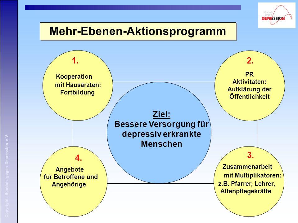 Copyright: Bündnis gegen Depression e.V.PR Aktivitäten: Aufklärung der Öffentlichkeit 2.