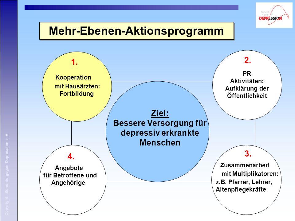 Copyright: Bündnis gegen Depression e.V. PR Aktivitäten: Aufklärung der Öffentlichkeit 2.