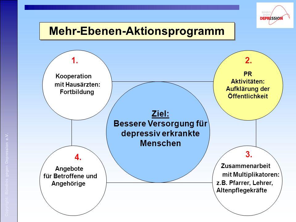 Copyright: Bündnis gegen Depression e.V. Die Ausweitung des Bündnisses in Deutschland und Europa
