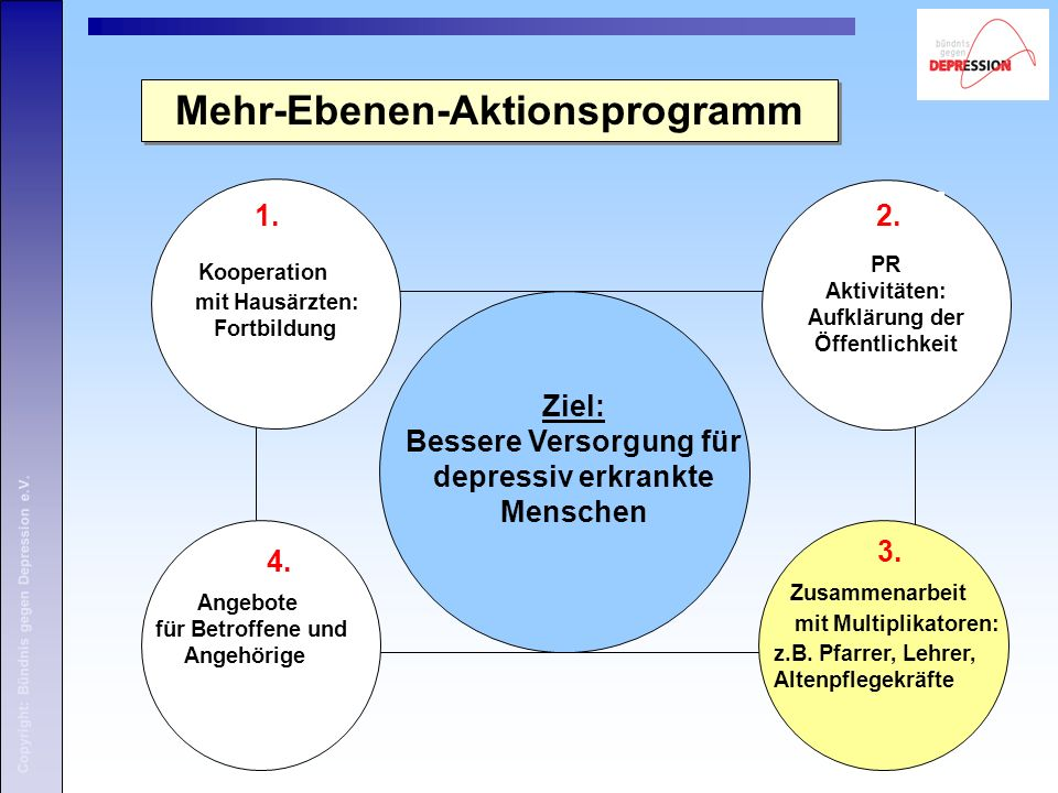 Copyright: Bündnis gegen Depression e.V.Pressemitteilungen – do´s and don´t´s Max.
