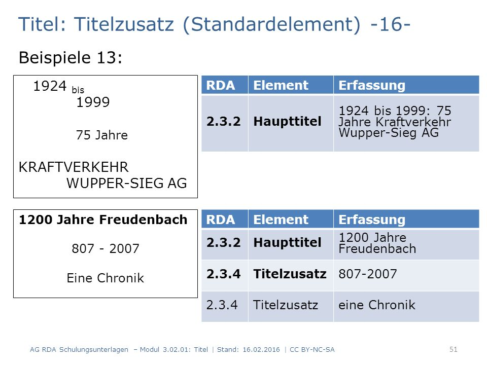 Titel: Titelzusatz (Standardelement) -16- Beispiele 13: RDAElementErfassung 2.3.2Haupttitel 1924 bis 1999: 75 Jahre Kraftverkehr Wupper-Sieg AG 1924 bis 1999 75 Jahre KRAFTVERKEHR WUPPER-SIEG AG 1200 Jahre Freudenbach 807 - 2007 Eine Chronik RDAElementErfassung 2.3.2Haupttitel 1200 Jahre Freudenbach 2.3.4Titelzusatz807-2007 2.3.4Titelzusatzeine Chronik 51 AG RDA Schulungsunterlagen – Modul 3.02.01: Titel | Stand: 16.02.2016 | CC BY-NC-SA