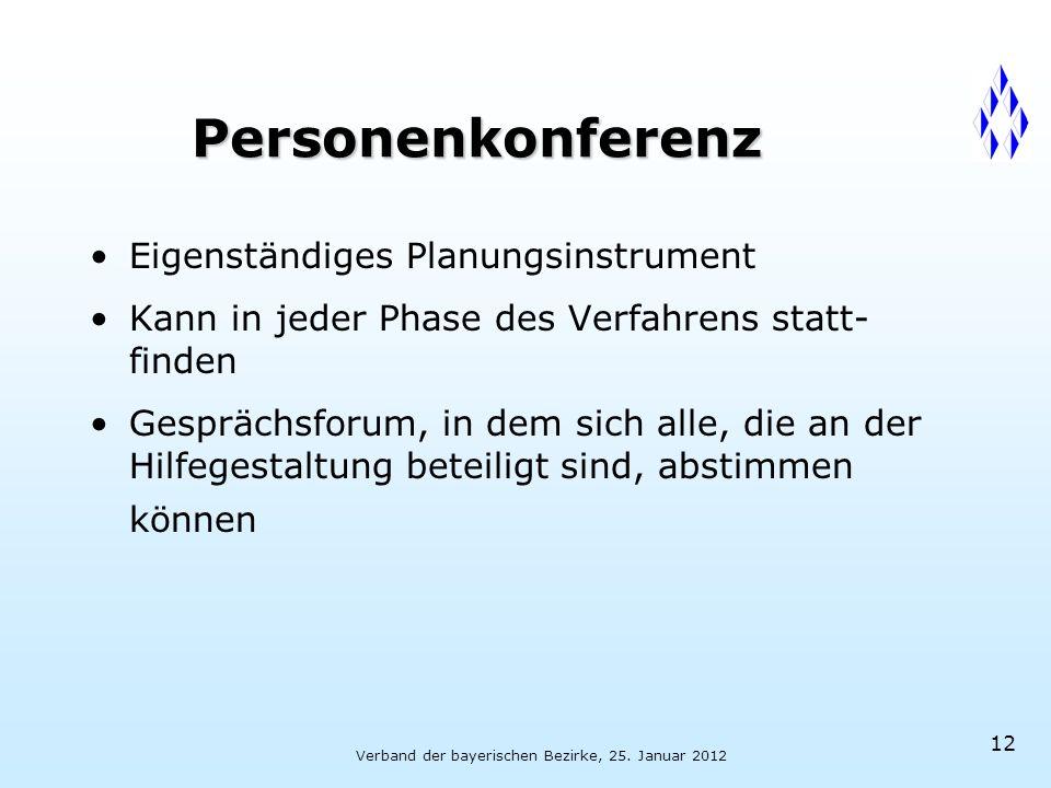Verband der bayerischen Bezirke, 25. Januar 2012 12 Personenkonferenz Eigenständiges Planungsinstrument Kann in jeder Phase des Verfahrens statt- find