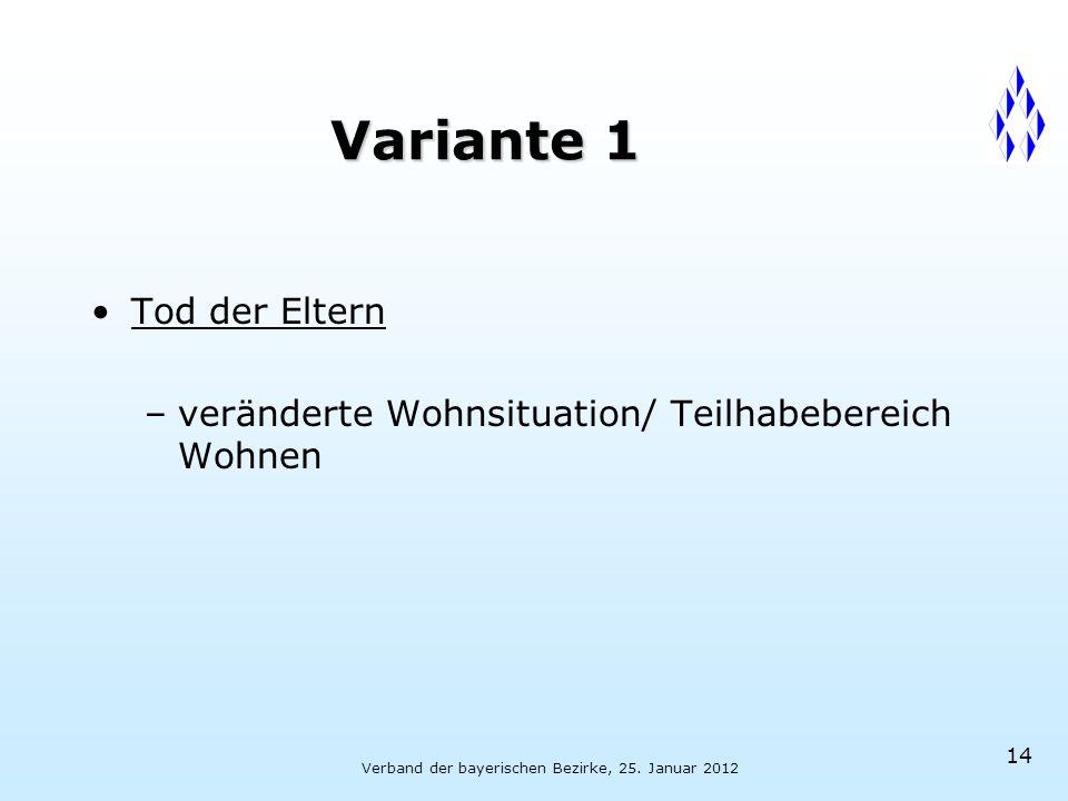Verband der bayerischen Bezirke, 25. Januar 2012 14 Variante 1 Tod der Eltern –veränderte Wohnsituation/ Teilhabebereich Wohnen