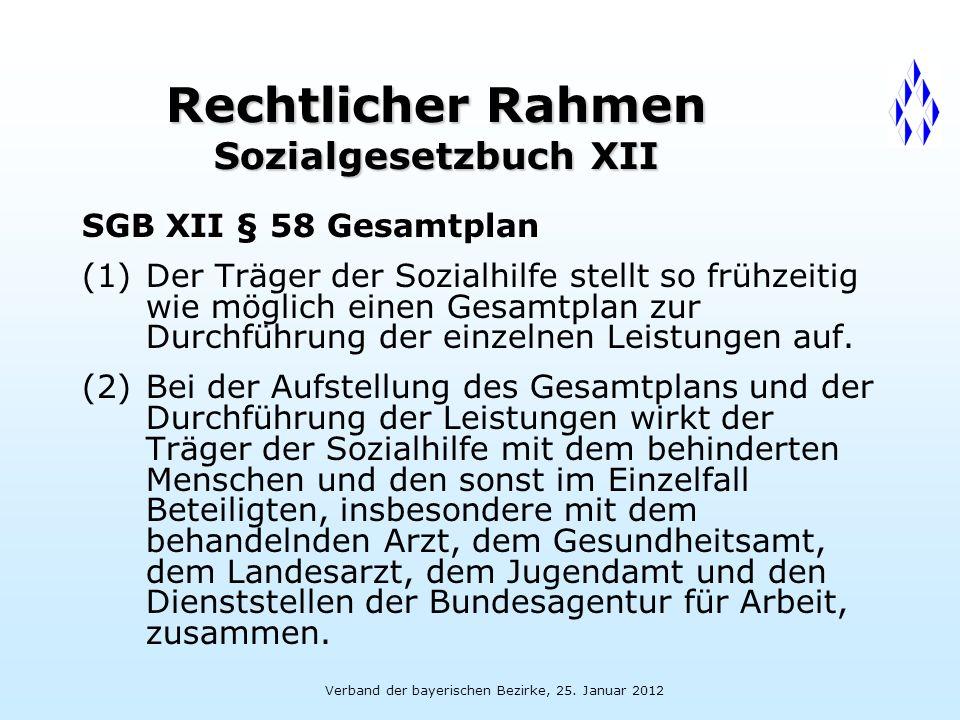 Verband der bayerischen Bezirke, 25. Januar 2012 Rechtlicher Rahmen Sozialgesetzbuch XII SGB XII § 58 Gesamtplan (1)Der Träger der Sozialhilfe stellt