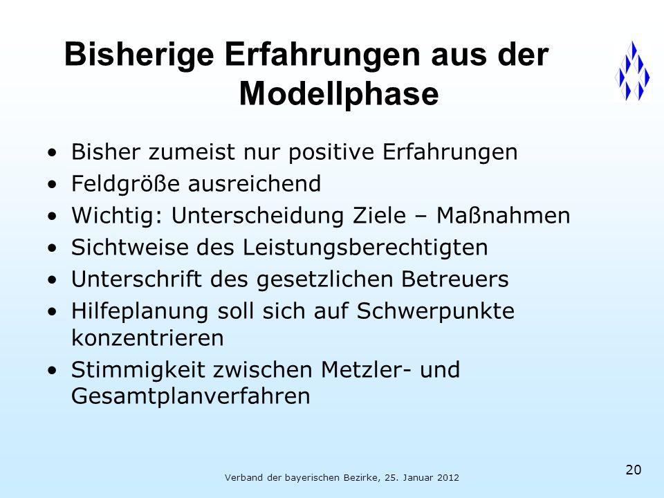 Verband der bayerischen Bezirke, 25. Januar 2012 20 Bisher zumeist nur positive Erfahrungen Feldgröße ausreichend Wichtig: Unterscheidung Ziele – Maßn