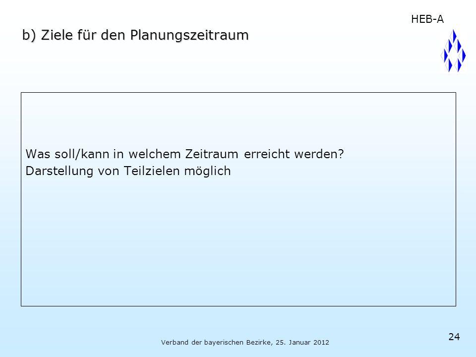 Verband der bayerischen Bezirke, 25. Januar 2012 24 b) Ziele für den Planungszeitraum Was soll/kann in welchem Zeitraum erreicht werden? Darstellung v