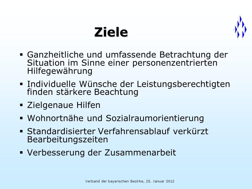 Verband der bayerischen Bezirke, 25. Januar 2012 15 Welche Prozesse werden in Gang gesetzt?
