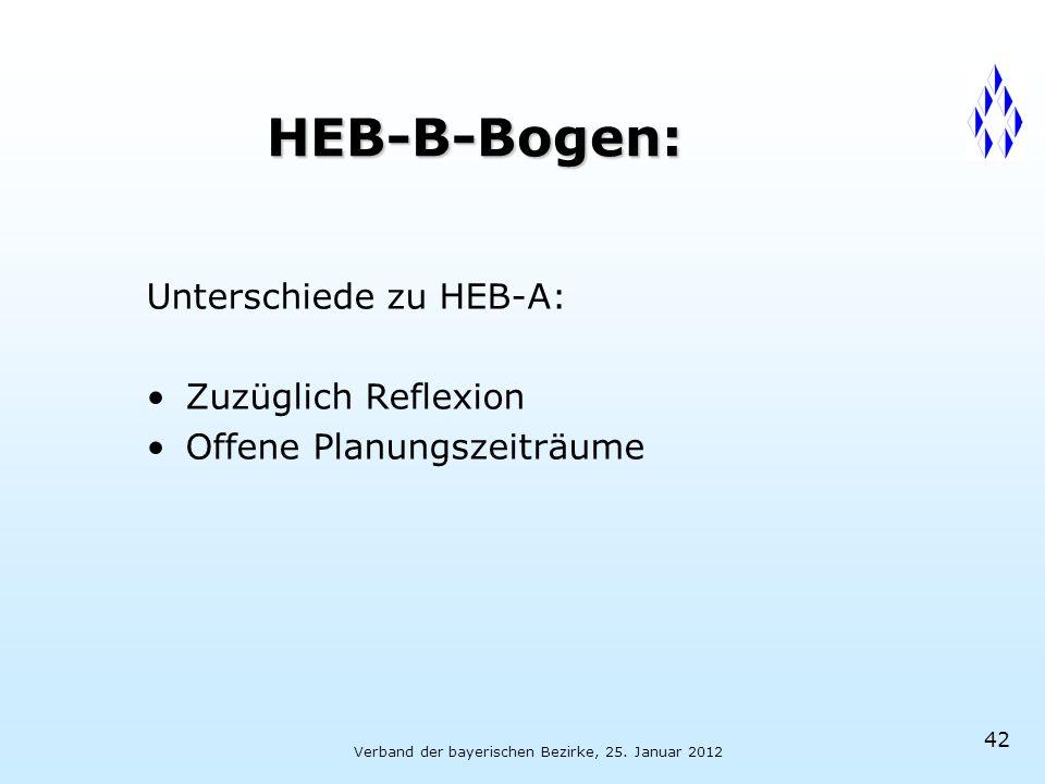 Verband der bayerischen Bezirke, 25. Januar 2012 42 HEB-B-Bogen: Unterschiede zu HEB-A: Zuzüglich Reflexion Offene Planungszeiträume