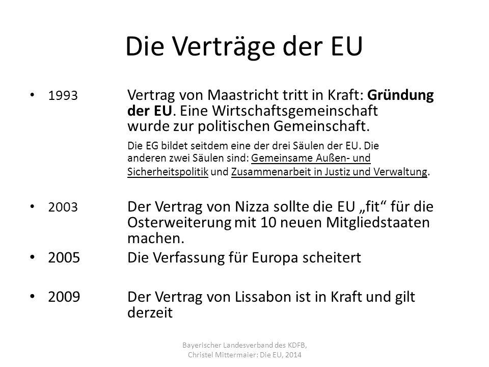 Die Verträge der EU 1993 Vertrag von Maastricht tritt in Kraft: Gründung der EU.