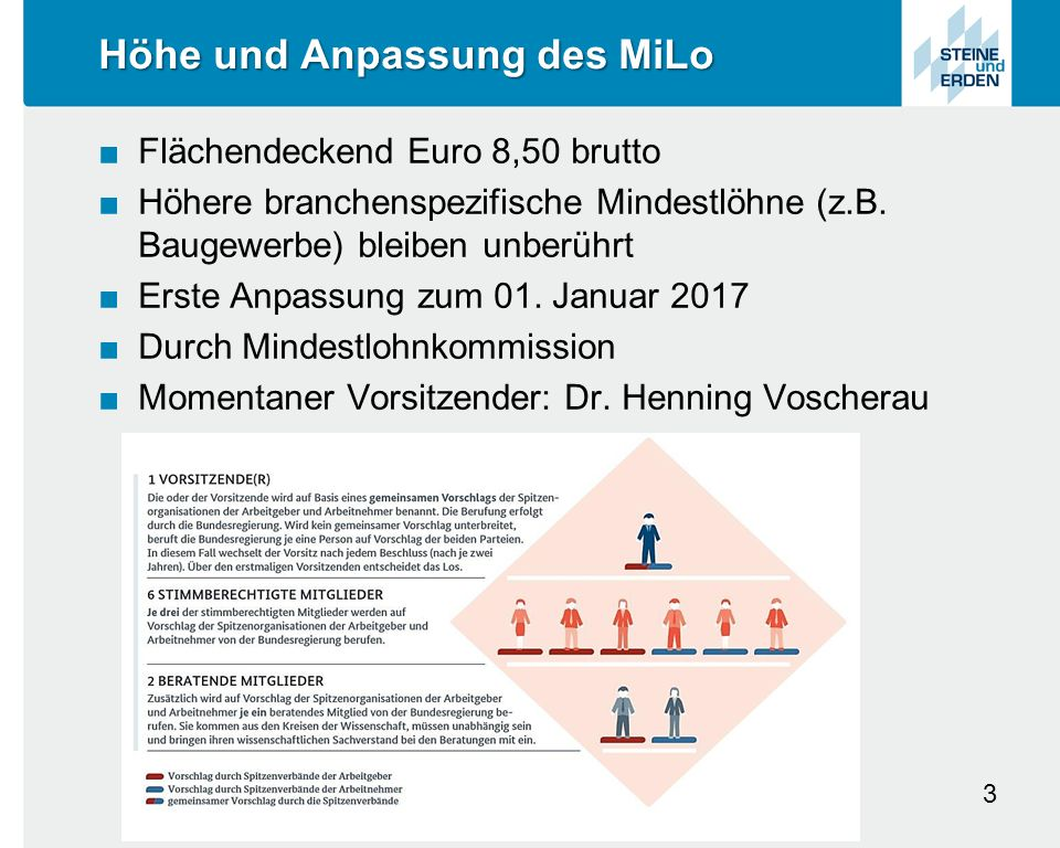 Höhe und Anpassung des MiLo ■Flächendeckend Euro 8,50 brutto ■Höhere branchenspezifische Mindestlöhne (z.B.