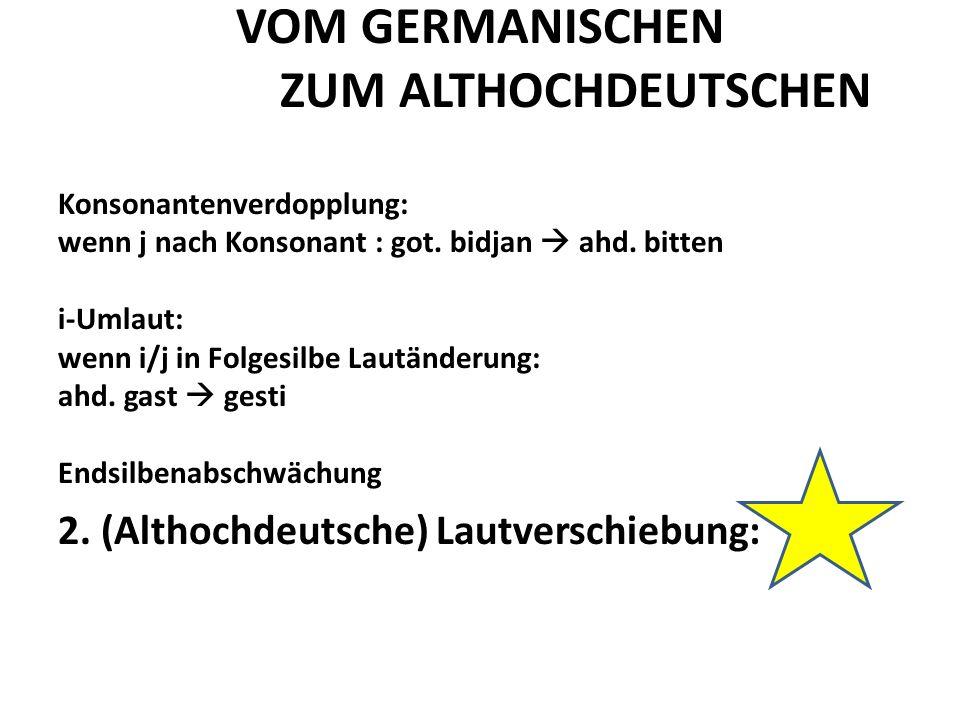 VOM GERMANISCHEN ZUM ALTHOCHDEUTSCHEN Konsonantenverdopplung: wenn j nach Konsonant : got.