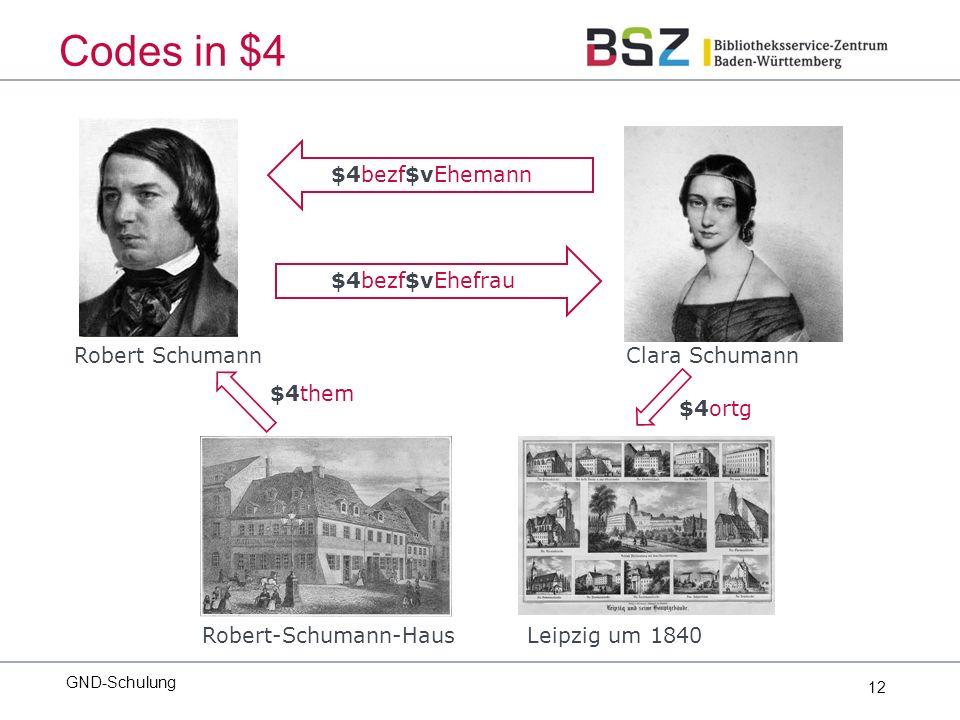 12 GND-Schulung Codes in $4 $4bezf$vEhemann Leipzig um 1840Robert-Schumann-Haus Clara Schumann Robert Schumann $4bezf$vEhefrau $4them $4ortg