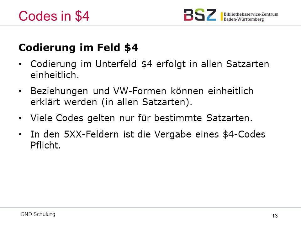 13 Codierung im Feld $4 Codierung im Unterfeld $4 erfolgt in allen Satzarten einheitlich.