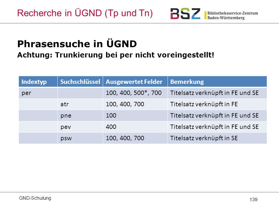139 Phrasensuche in ÜGND Achtung: Trunkierung bei per nicht voreingestellt.