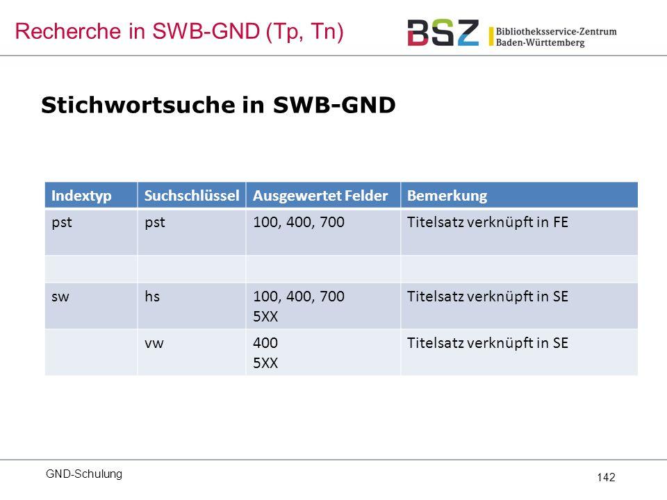 142 Stichwortsuche in SWB-GND GND-Schulung Recherche in SWB-GND (Tp, Tn) IndextypSuchschlüsselAusgewertet FelderBemerkung pst 100, 400, 700Titelsatz verknüpft in FE swhs100, 400, 700 5XX Titelsatz verknüpft in SE vw400 5XX Titelsatz verknüpft in SE