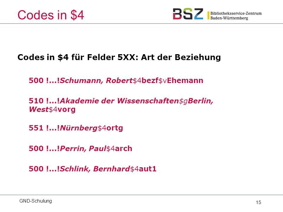 15 Codes in $4 für Felder 5XX: Art der Beziehung 500 !...!Schumann, Robert$4bezf$vEhemann 510 !...!Akademie der Wissenschaften$gBerlin, West$4vorg 551 !...!Nürnberg$4ortg 500 !...!Perrin, Paul$4arch 500 !...!Schlink, Bernhard$4aut1 GND-Schulung Codes in $4