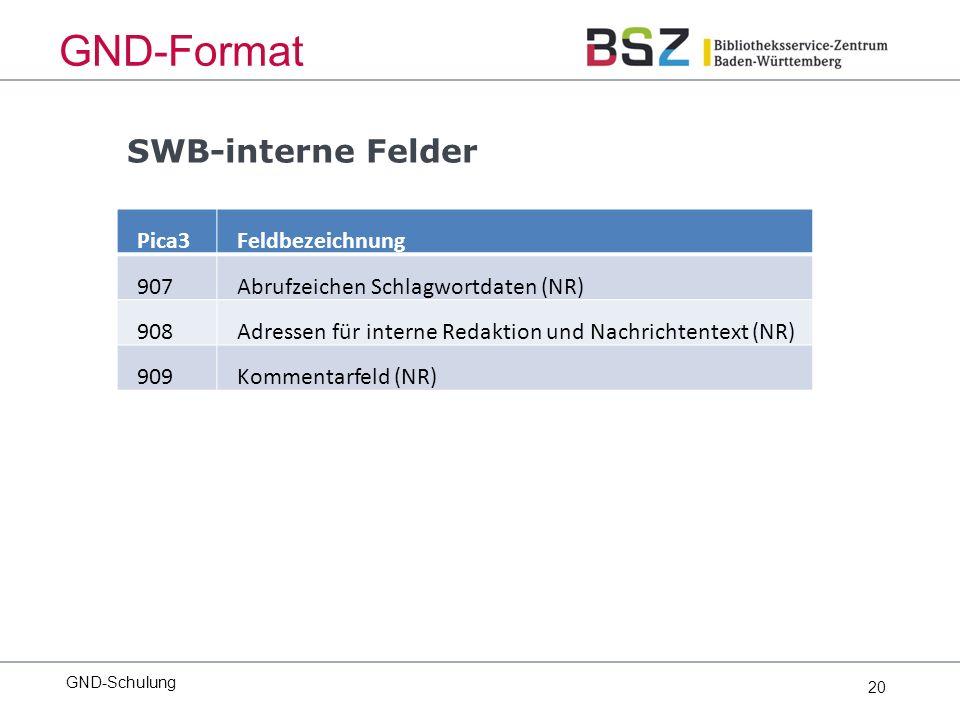 20 GND-Schulung GND-Format SWB-interne Felder Pica3Feldbezeichnung 907Abrufzeichen Schlagwortdaten (NR) 908Adressen für interne Redaktion und Nachrichtentext (NR) 909Kommentarfeld (NR)