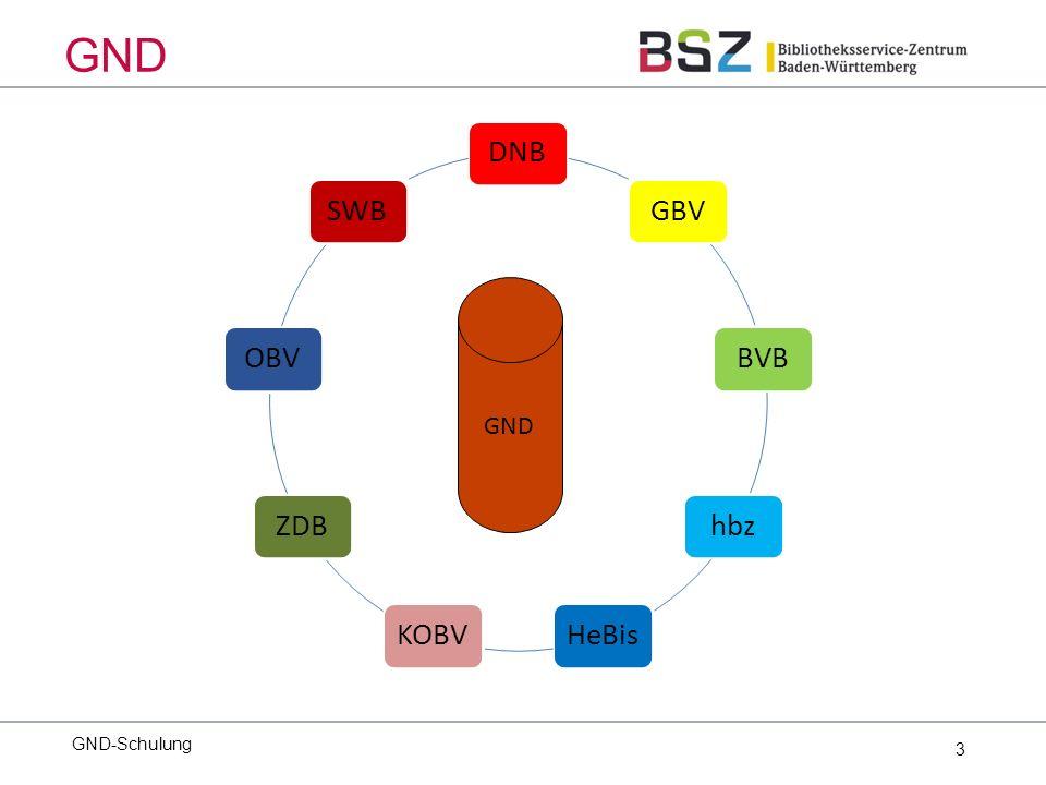 64 9.2.2.10.1 Zusammengesetzte Nachnamen – Übliche Verwendung 9.2.2.11 Nachnamen mit separat geschriebenen Präfixen und zugehörige ERLs (9.2.2.11.1) 9.2.2.12 Präfixe mit Bindestrichen oder mit Nachnamen verbunden 9.2.2.19 Namen, die einen Vatersnamen enthalten B Abkürzungen F Zusätzliche Bestimmungen für Personennamen GND-Schulung RDA, AWR und ERL