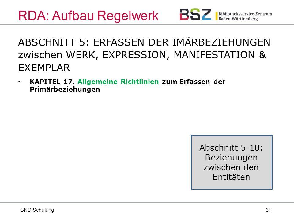 31 ABSCHNITT 5: ERFASSEN DER IMÄRBEZIEHUNGEN zwischen WERK, EXPRESSION, MANIFESTATION & EXEMPLAR KAPITEL 17.