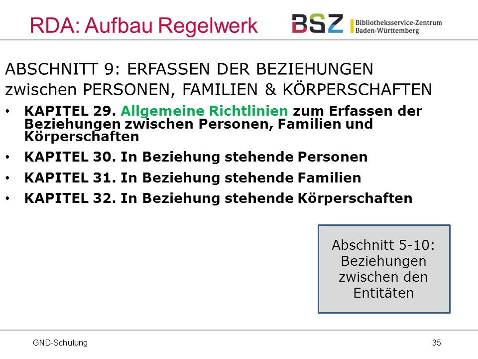 35 ABSCHNITT 9: ERFASSEN DER BEZIEHUNGEN zwischen PERSONEN, FAMILIEN & KÖRPERSCHAFTEN KAPITEL 29.