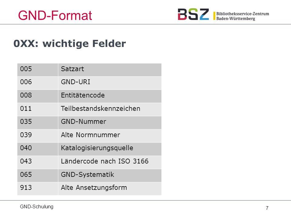 248 11.2.2.5.4 Gebräuchlicher Name Körperschaften des Altertums und internationale Körperschaften (= Ökumen.