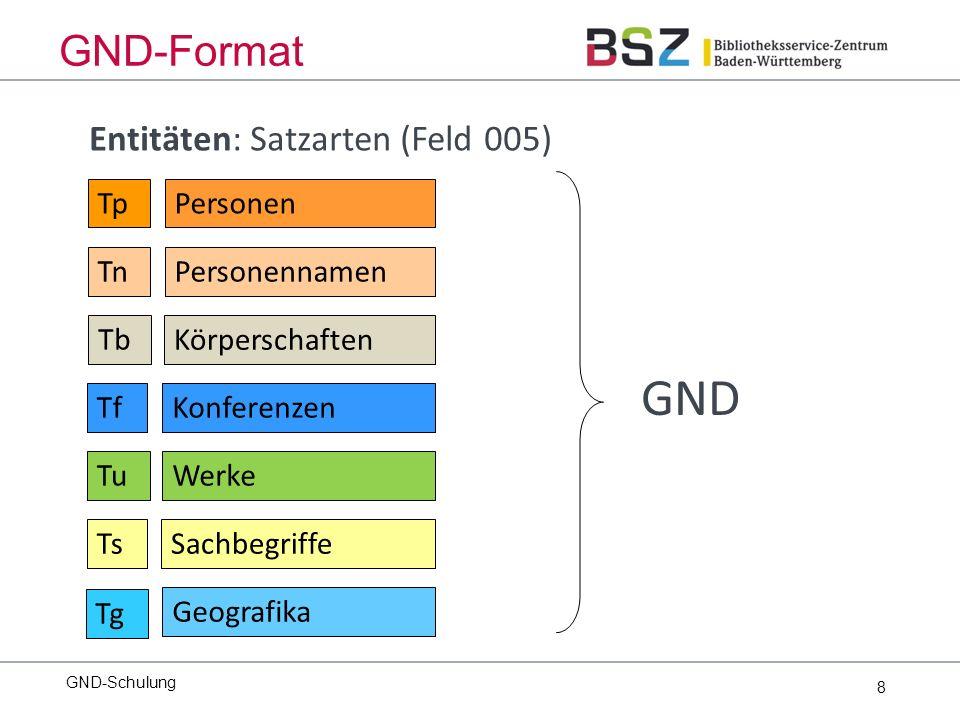 129 Zum normierten Sucheinstieg für geistliche Reichsfürsten gehören alle ranghöchsten Titel; die Titel Fürstbischof, Fürstabt etc.