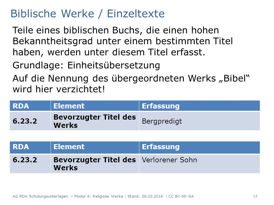 Biblische Werke / Einzeltexte Teile eines biblischen Buchs, die einen hohen Bekanntheitsgrad unter einem bestimmten Titel haben, werden unter diesem T