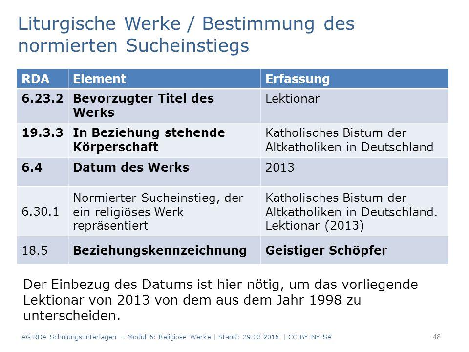 Liturgische Werke / Bestimmung des normierten Sucheinstiegs RDAElementErfassung 6.23.2Bevorzugter Titel des Werks Lektionar 19.3.3In Beziehung stehend