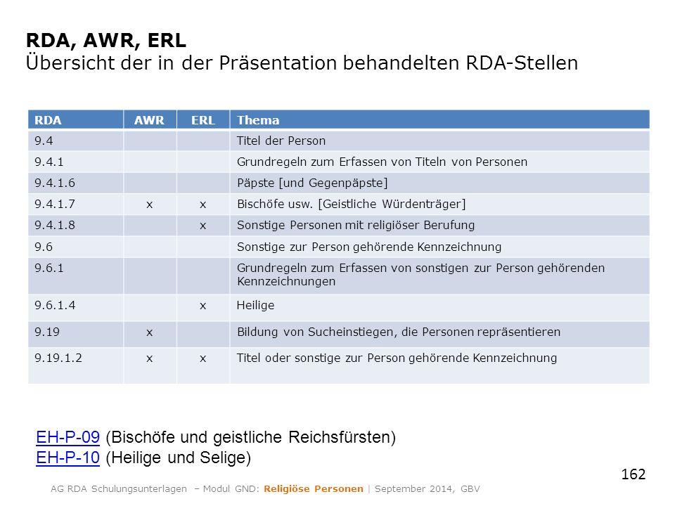 RDA, AWR, ERL Übersicht der in der Präsentation behandelten RDA-Stellen RDAAWRERLThema 9.4Titel der Person 9.4.1Grundregeln zum Erfassen von Titeln von Personen 9.4.1.6Päpste [und Gegenpäpste] 9.4.1.7xxBischöfe usw.