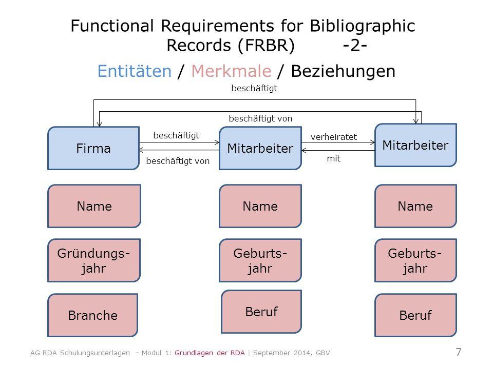 Originalschriftliche Erfassung Die Erfassung von originalschriftlichen bevorzugten oder abweichenden Namen von Personen ist in GND-Datensätzen möglich.