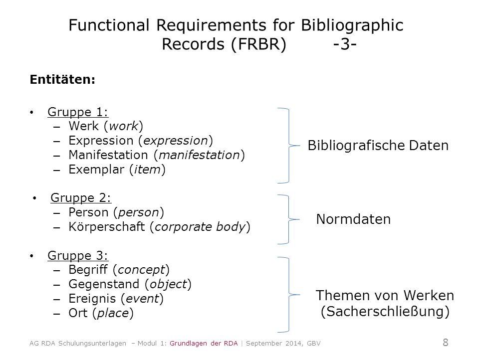 FRBR-Entitäten der Gruppe 1 Expression Manifestation Exemplar Werk ist realisiert ist verkörpert ist ein Werk 9 AG RDA Schulungsunterlagen – Modul 1: Grundlagen der RDA | September 2014, GBV Functional Requirements for Bibliographic Records (FRBR) -4-