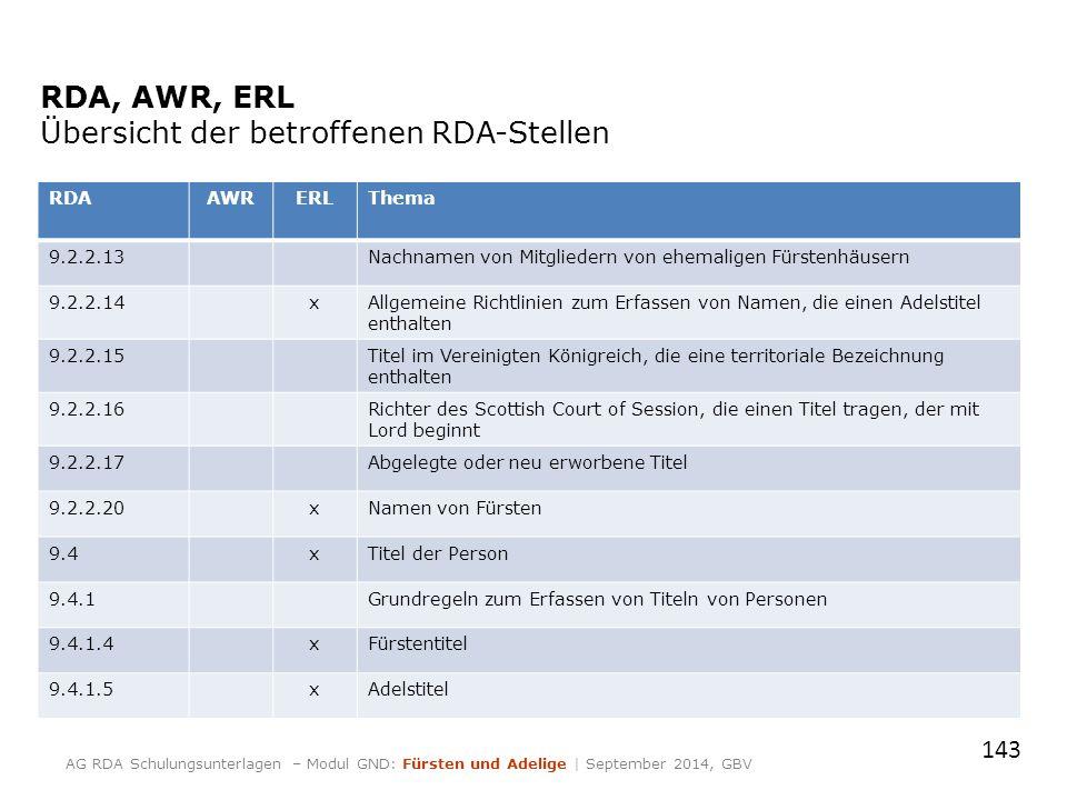 RDA, AWR, ERL Übersicht der betroffenen RDA-Stellen RDAAWRERLThema 9.2.2.13Nachnamen von Mitgliedern von ehemaligen Fürstenhäusern 9.2.2.14xAllgemeine