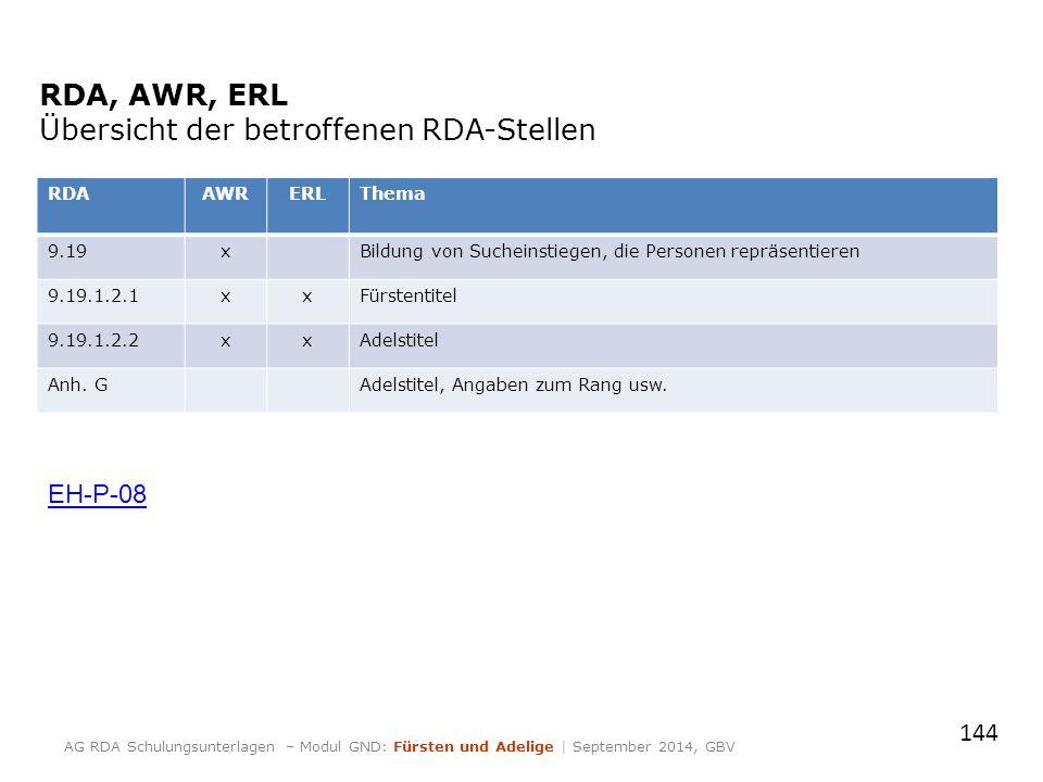 RDA, AWR, ERL Übersicht der betroffenen RDA-Stellen RDAAWRERLThema 9.19xBildung von Sucheinstiegen, die Personen repräsentieren 9.19.1.2.1xxFürstentitel 9.19.1.2.2xxAdelstitel Anh.