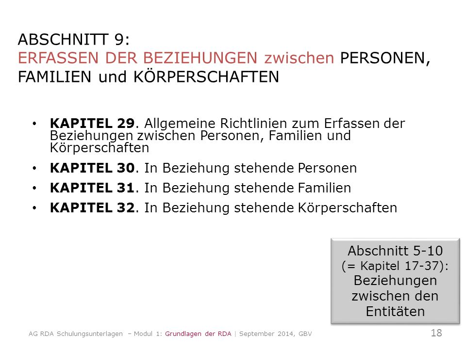 ABSCHNITT 9: ERFASSEN DER BEZIEHUNGEN zwischen PERSONEN, FAMILIEN und KÖRPERSCHAFTEN KAPITEL 29.